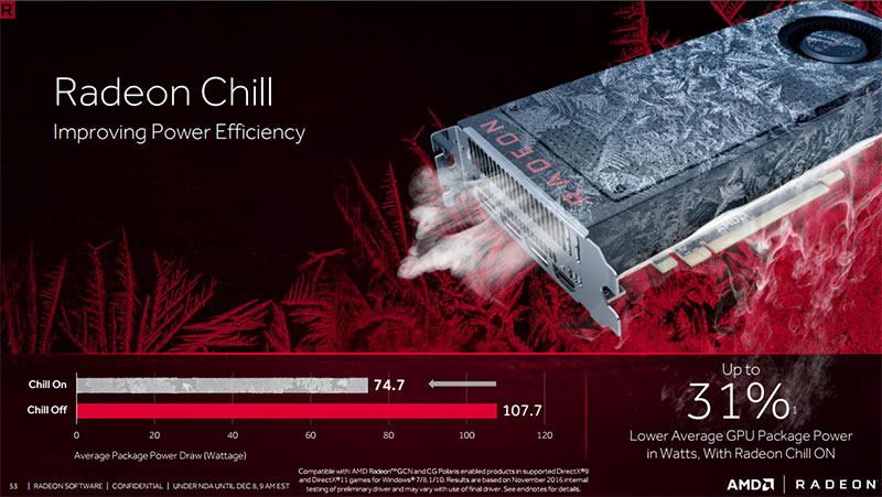 Radeon Chill helps reduce power consumption and GPU temperatures.