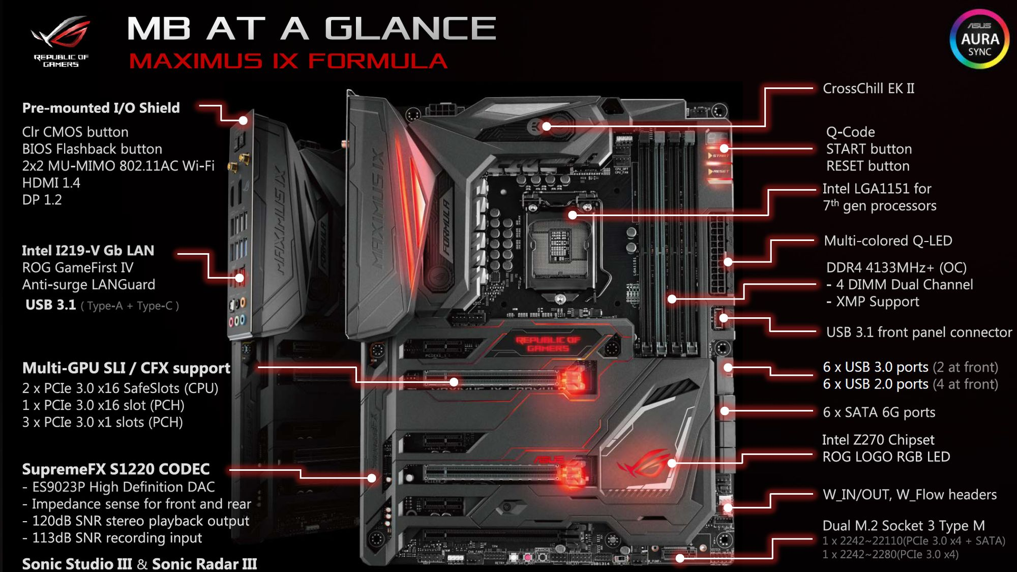 ASUS unveils new Z270 series motherboards at CES 2017 - HardwareZone