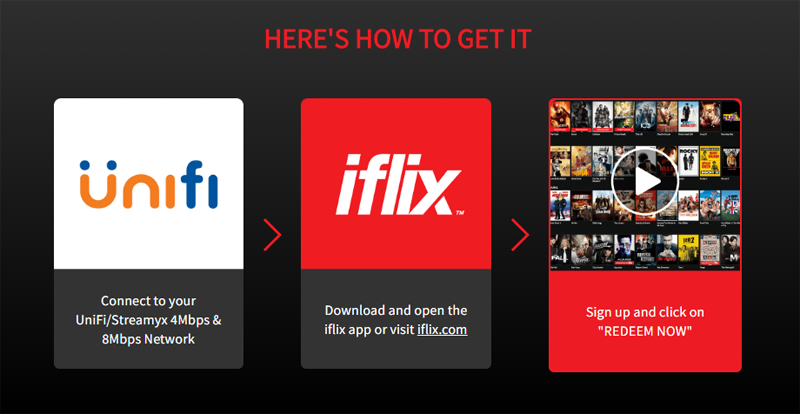 Tm extends partnership with iflix for an additional year to take up the offer you simply have to connect to the internet using your unifi or streamyx 4mbps and 8mbps connection and either visit iflix on stopboris Gallery