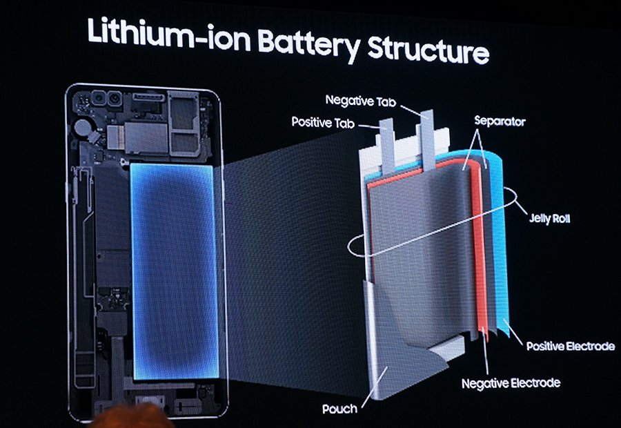 A typical li-ion battery structure, as shared by Samsung during a press conference about their Note7 battery design.