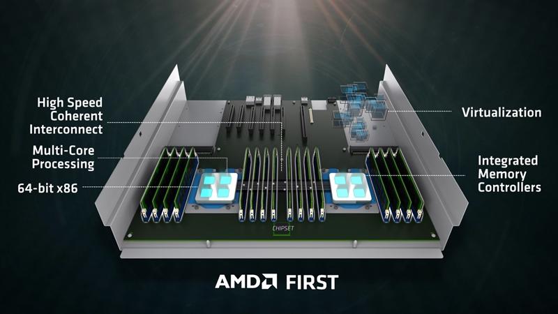 (Image source; AMD)