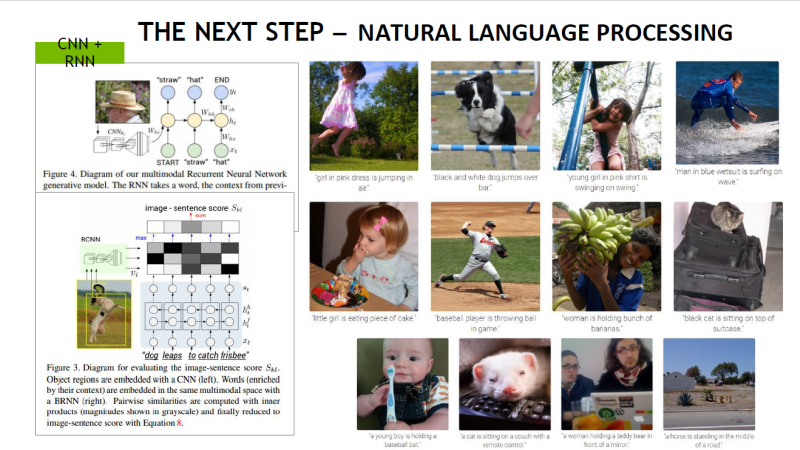Natural language may be easy for us, and with the right training it can be for A.I.s as well. <br> Image source: NVIDIA.