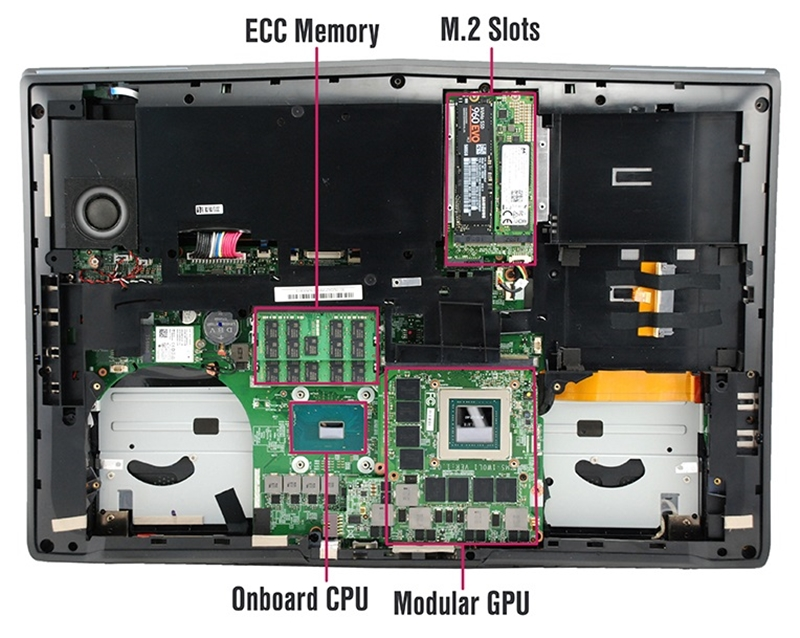 (Image source: Eurocom)