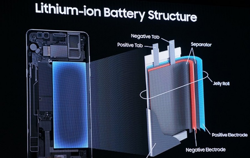 New Battery Tech Promises 3x The Density And Full Charge In Minutes