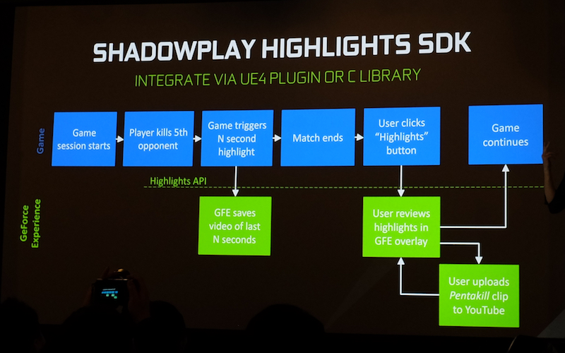 GDC 2017: GeForce Experience gets Shadowplay Highlights