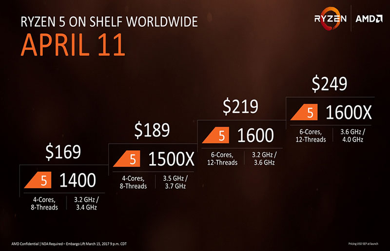 A quick overview of the Ryzen 5 SKUs, their key specifications, and prices. (Image Source: AMD)
