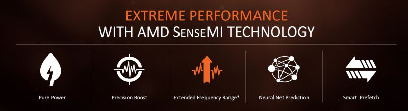 Like Ryzen 7, the Ryzen 5 CPUs all benefit from AMD's SenseMI processor technology. Click the image to learn more about SenseMI.