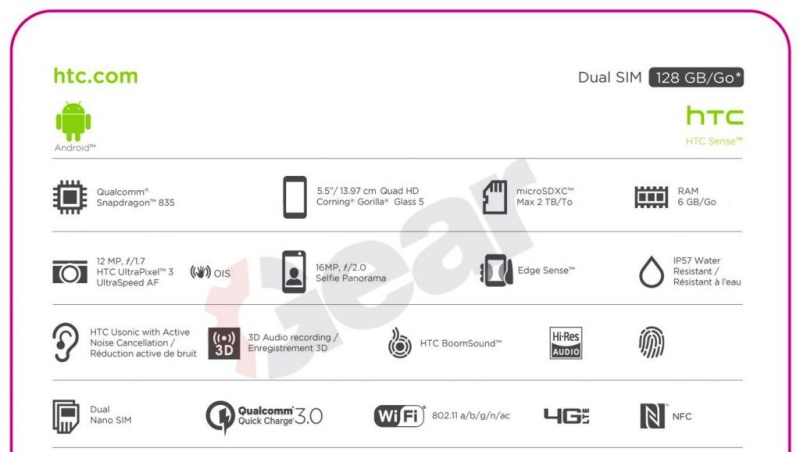 Purported retail box art of HTC U11 phone reveals most of