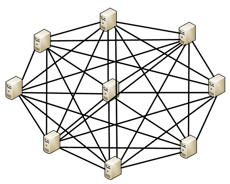 A true mesh network allows nodes in the network to communicate with each other. It is designed to be efficient and resilient.