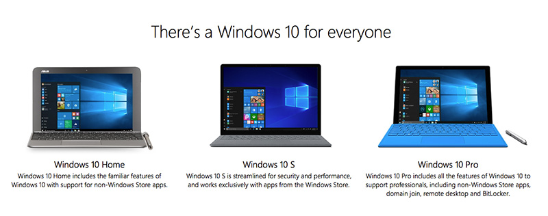 Ahem, Windows 10 S isn't a low-end operating system