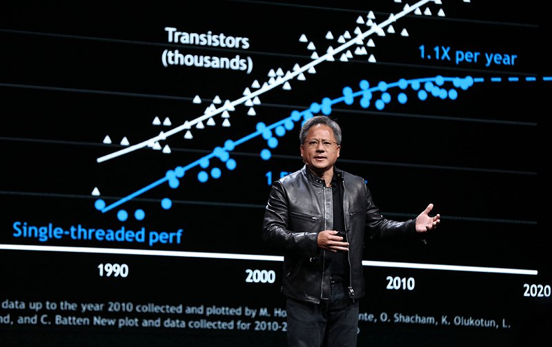 "NVIDIA CEO Jen-Hsun Huang, ""We created an architecture that NVIDIA was willing to dedicate themselves – Compute Unified Device Architecture (CUDA)"". This is now a fundamental element in enabling GPU computing for deep learning that is now the cornerstone for AI. (Image source: NVIDIA)"