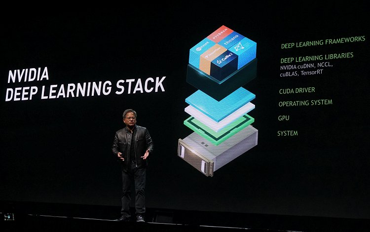 NVIDIA launches its new GPU Cloud platform for easy A I