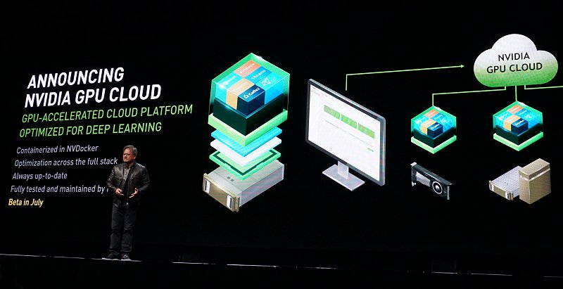 NVIDIA's new endeavor is expected to debut in July 2017 as a beta service.