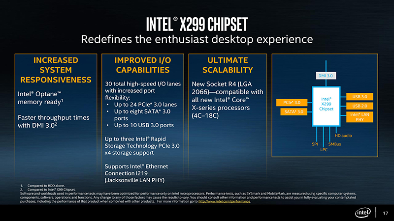 X299 sports significantly improved I/O capabilities over X99. <br> Image source: Intel.