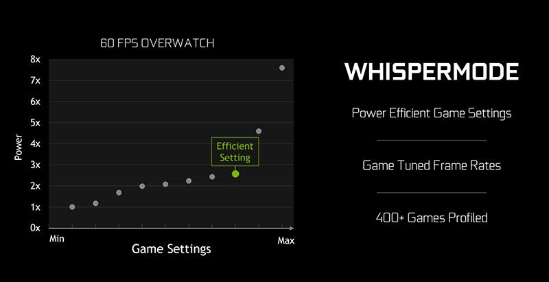 NVIDIA Max-Q WhisperMode