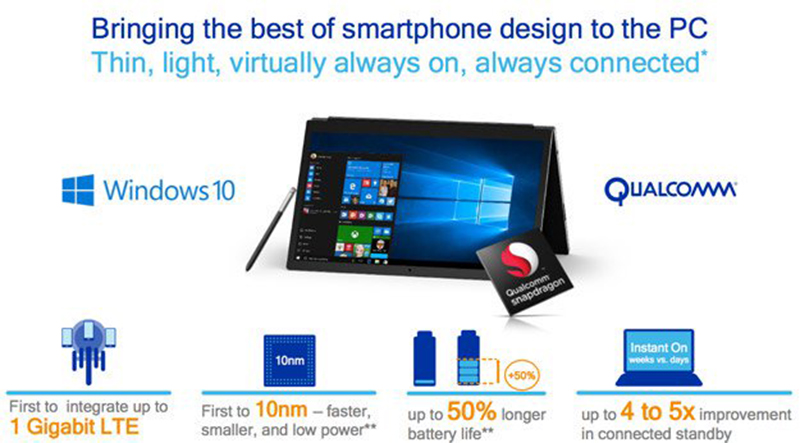 Intel warns at possible patent infringement over Windows 10 and