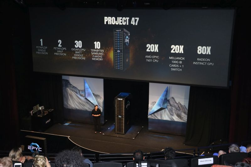 Here's a brief rundown of Project 47's hardware and performance capability.