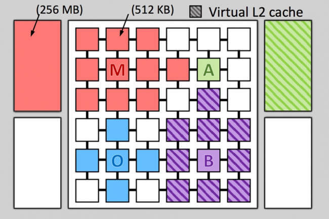 A 36-tile Jenga system running four applications. Each color represents a different application. (Image Source: MIT)