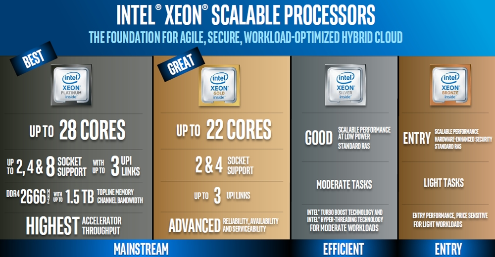 Image source: Intel.