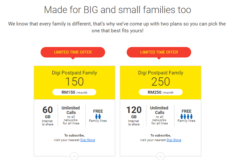 Digi Unlimited Internet