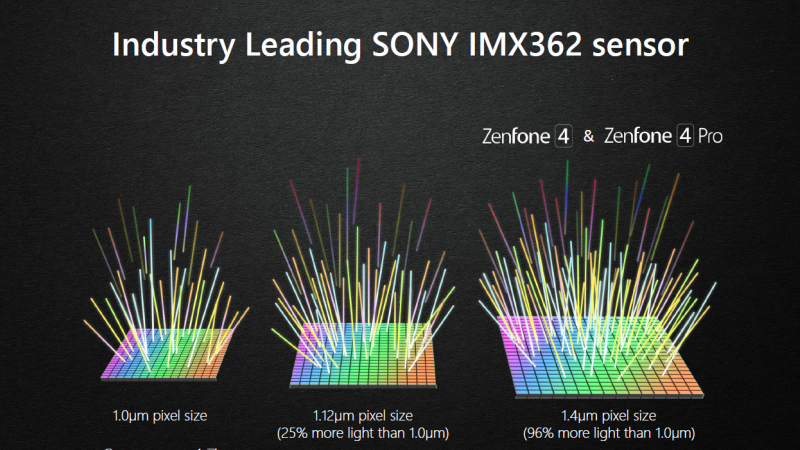 And the image sensor happens to be Sony's IMX362 sensor. <br> Image source: ASUS.