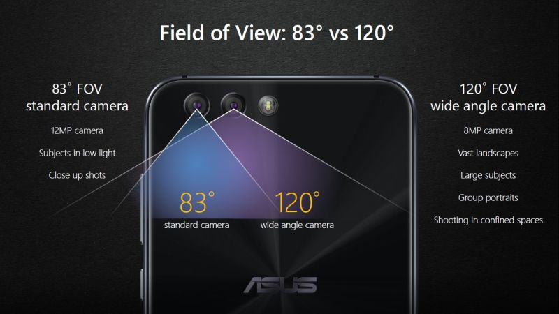 The secondary camera has an aperture of f/2.6. <br> Image source: ASUS.
