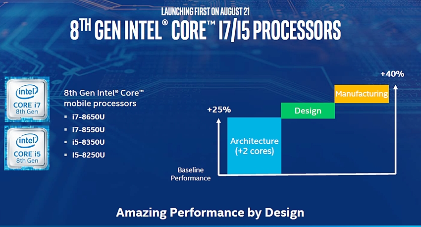 (Image source: Intel)