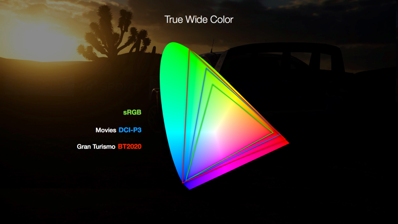One-tenth of the cars in previous Gran Turismo titles featured colors outside the conventional sRGB color space. <br>Image source: Sony Interactive Entertainment.