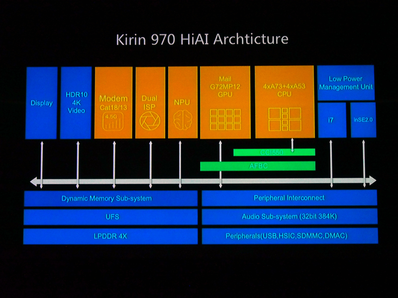 huawei, p20, p20 pro, smartphone, iphone x , leica, camera, mate 10 pro, mate 10, kirin 970, richard yu, availability, pricing