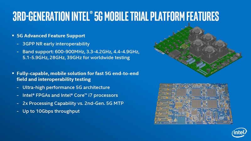 Intel announces third generation 5G MTP and support for new