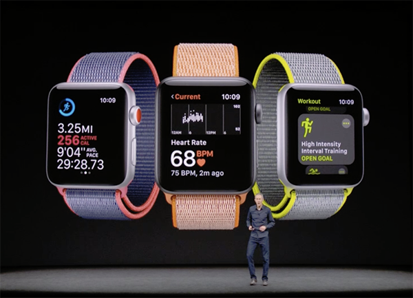 Go crazy with new watch bands.