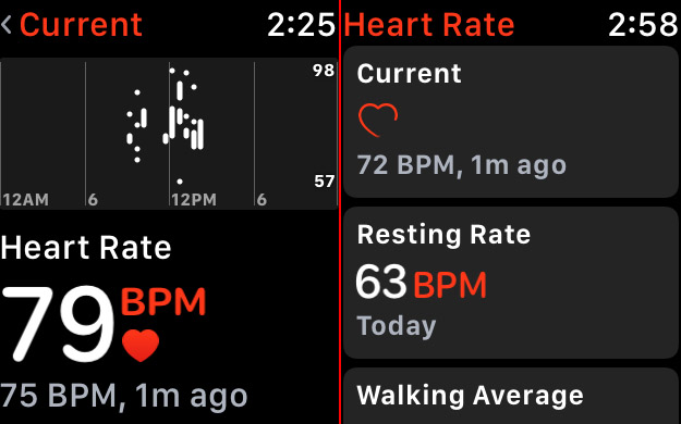 Thanks to watchOS 4, heart rate monitoring is now vastly improved.