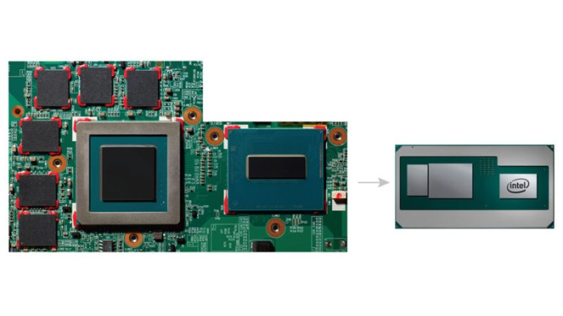 A comparison between a typical CPU / GPU SoC system (left) and Intel and AMD's new EMID-based 'System in Package' processor (right). <br> Image source: PCGamer.