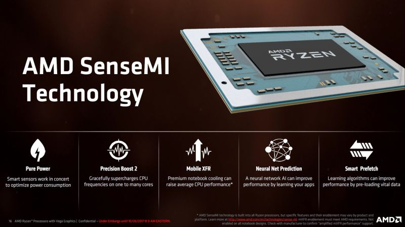 Ryzen Mobile will have full access to the features provided by SenseMI.