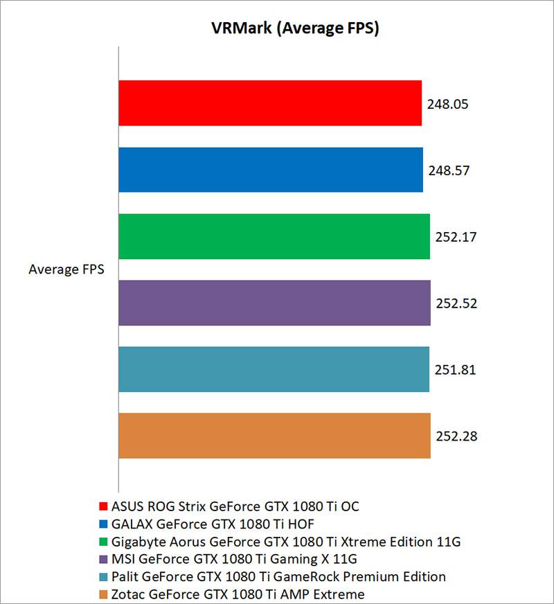 gigabyte gtx 1080 ti drivers