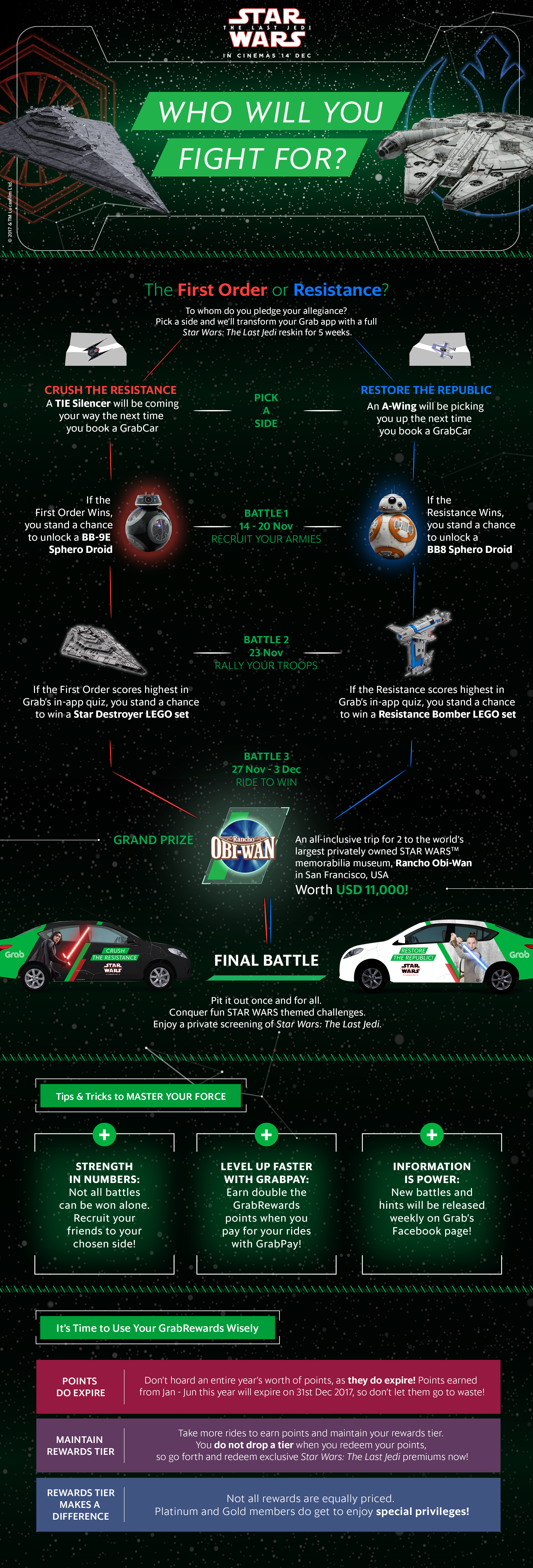 All the information you need to know for the Grab x Star Wars campaign.