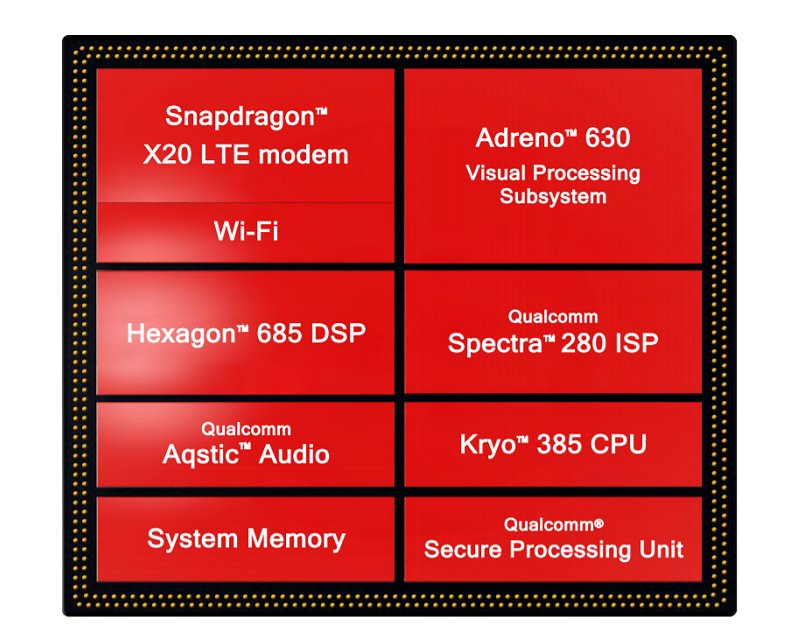 The refreshed building blocks of the Snapdragon 845 processing platform.