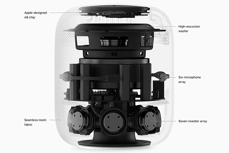 What's inside HomePod? (Image source: Apple website.)