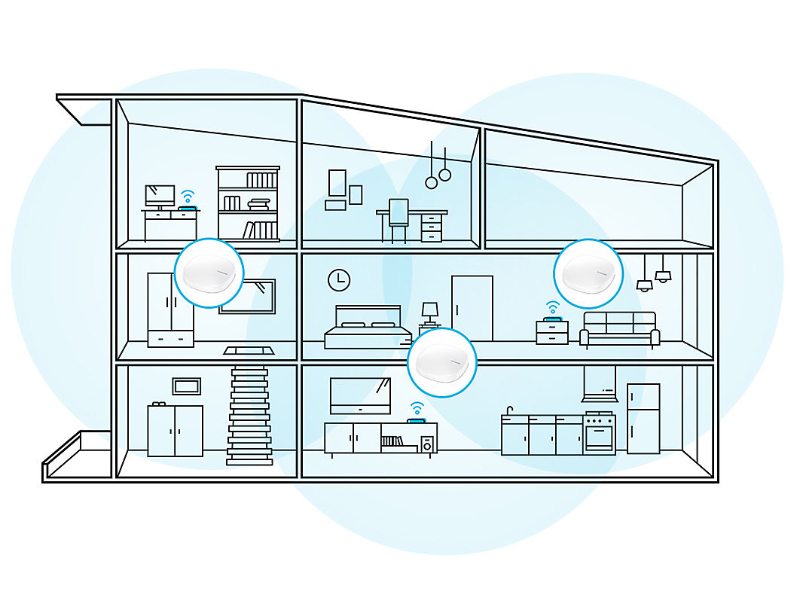 The Samsung Connect Home Pro works together to spread Wi-Fi coverage over an area. (Image source: Samsung)
