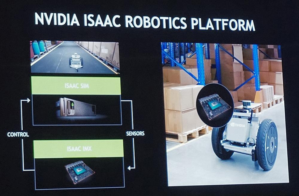The process of creating robots - hardware in a loop through NVIDIA Issac robotics platform.