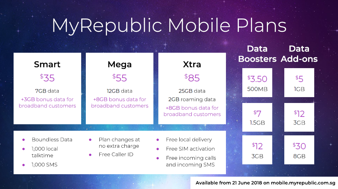 MyRepublic launches three mobile plans for all users