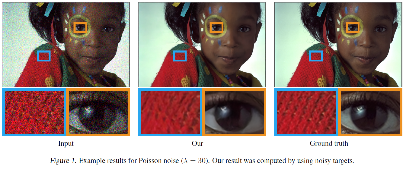 NVIDIA's photo-fixing AI can now clean up noise, erase artifacts and