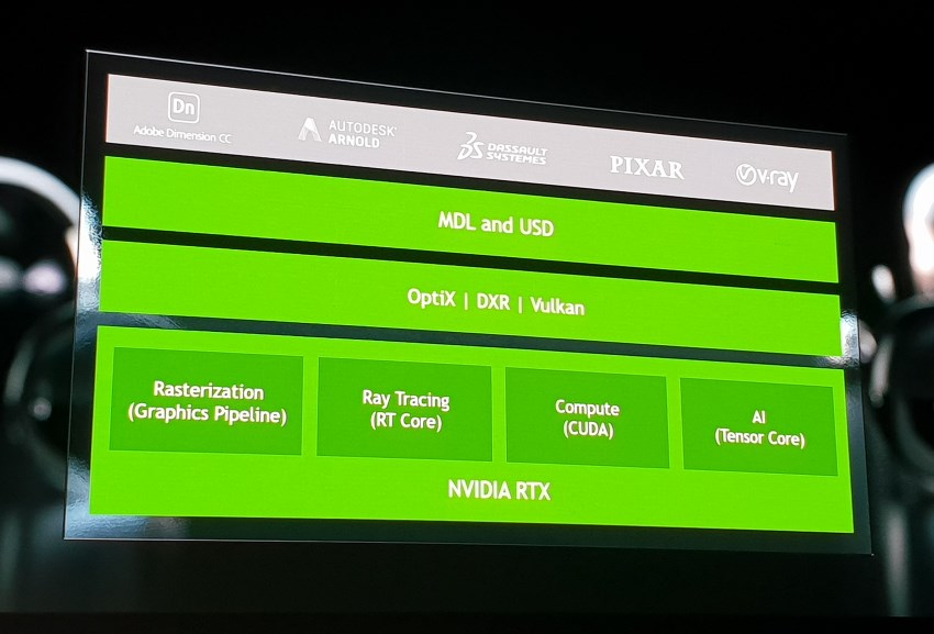 NVIDIA's new Turing architecture powers the world's first ray
