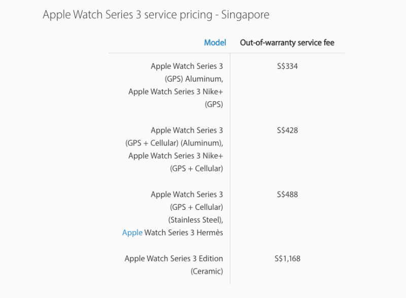 Out-of-warranty service fee for the Apple Watch Series 3.