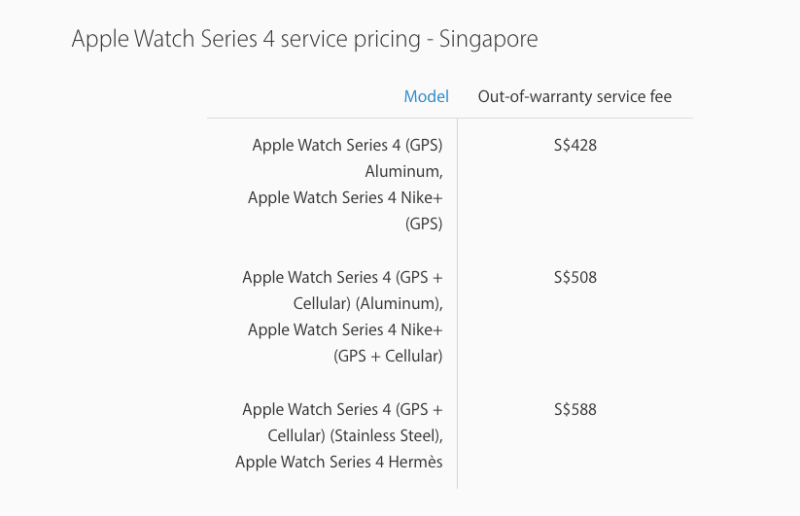 Out-of-warranty service fee for the Apple Watch Series 4.