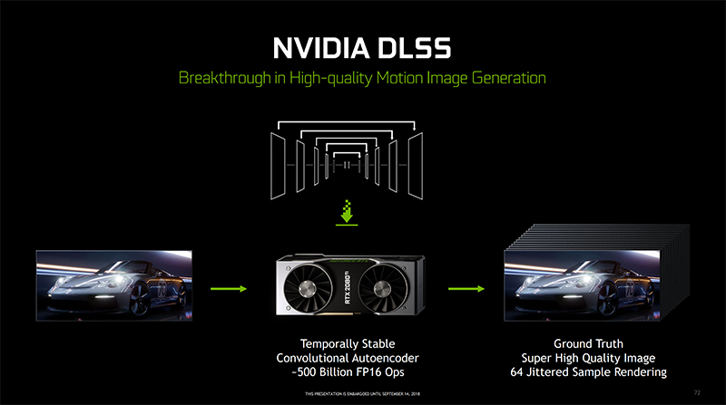 DLSS can be trained against images rendered using 64x super sampling. (Image Source: NVIDIA)