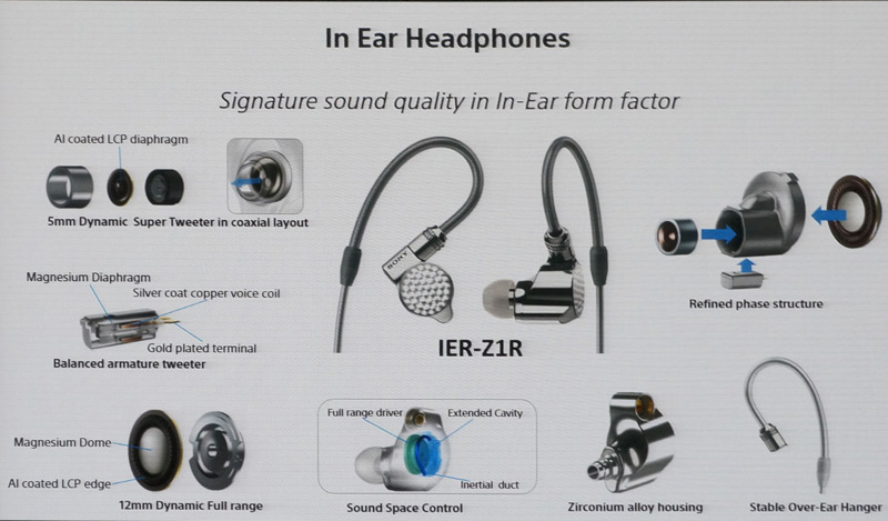 Every element in the IER-Z1R was engineered for optimal sound.