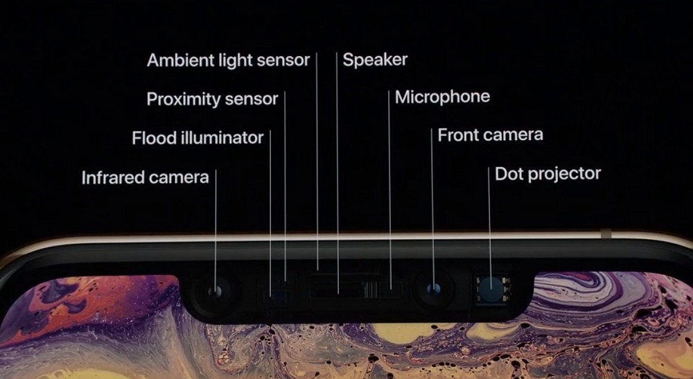 The notch houses these components at the top of the display of the iPhone X/XR/XS/XS Max.