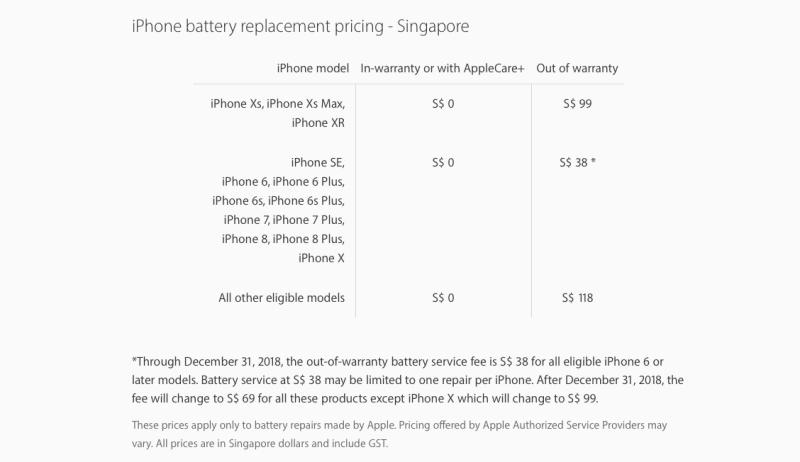 Image source: Apple Singapore