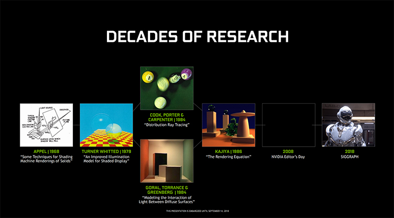 Ray tracing isn't new, but doing it real-time on a consumer GPU is. (Image Source: NVIDIA)